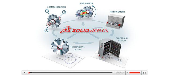 Лабораторія програмних продуктів SolidWorks